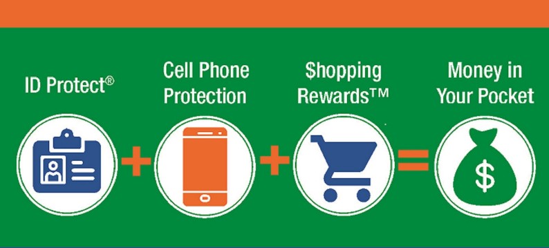 Benefits Checking Account. This account has ID Protect, Cell Phone Protection, and Shopping Rewards.